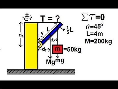 Quantum mechanics homework problems